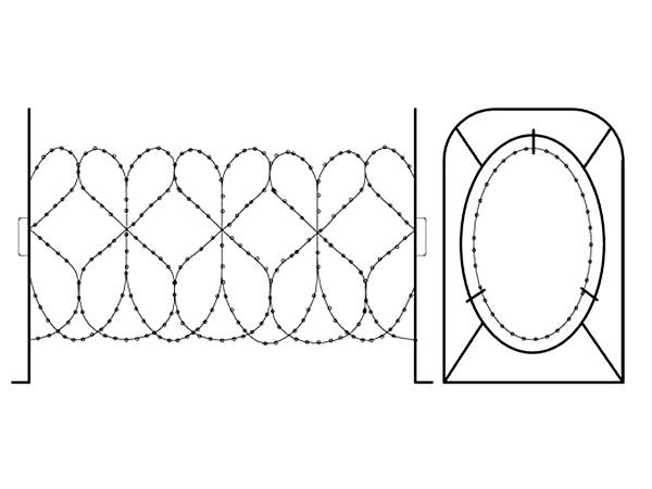 A sketch of mobile razor wire barrier.